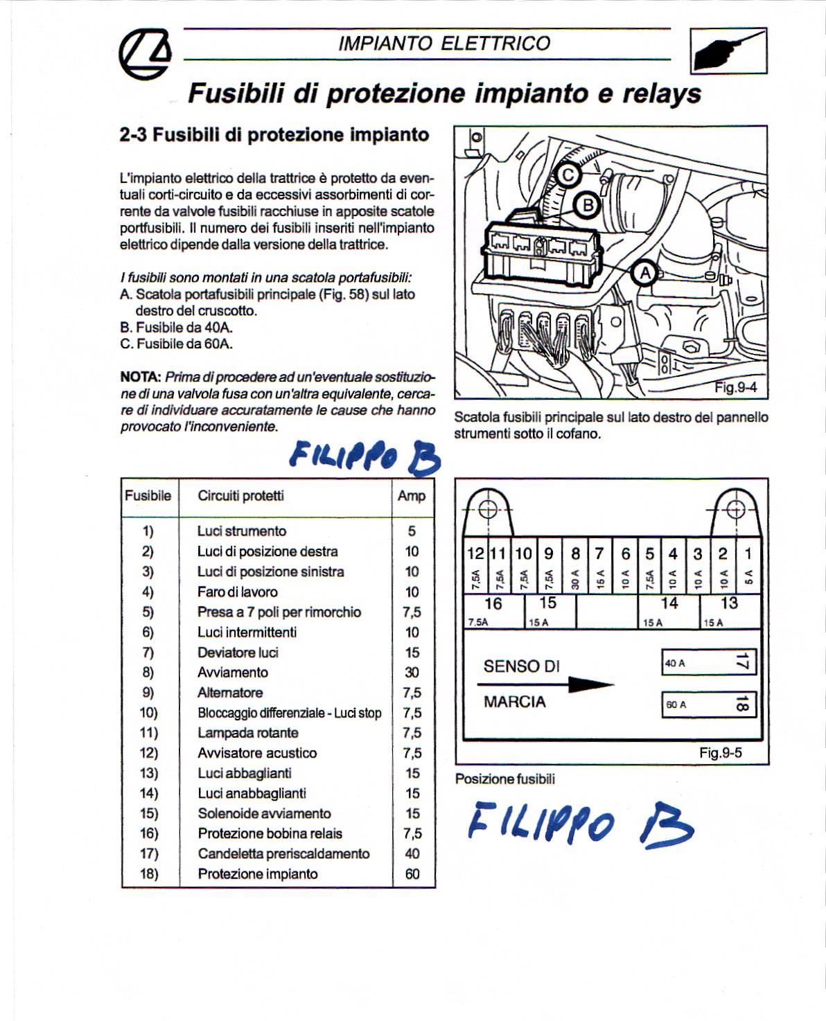 Schema Elettrico Per Rimorchio Agricolo : Schema elettrico rimorchio agricolo fare di una mosca