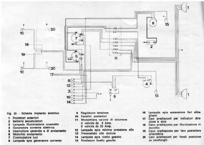 Schema Elettrico Trattore : Schema elettrico lamborghini c